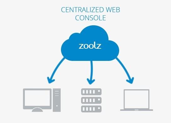 Zoolz Promo Code-Cloud-Backup