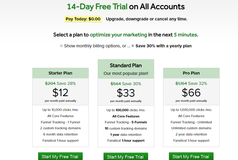 ClickMagic Review- ClickMagic Pricing Plan