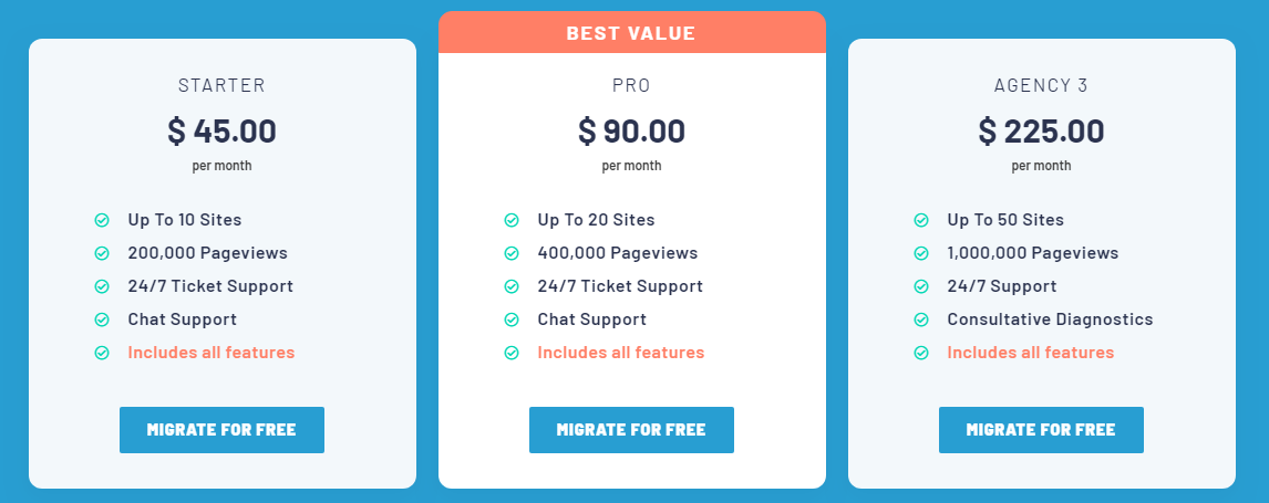 Pressable Review- Pricing