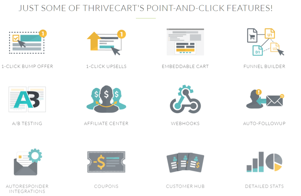 ThriveCart-Review-Features